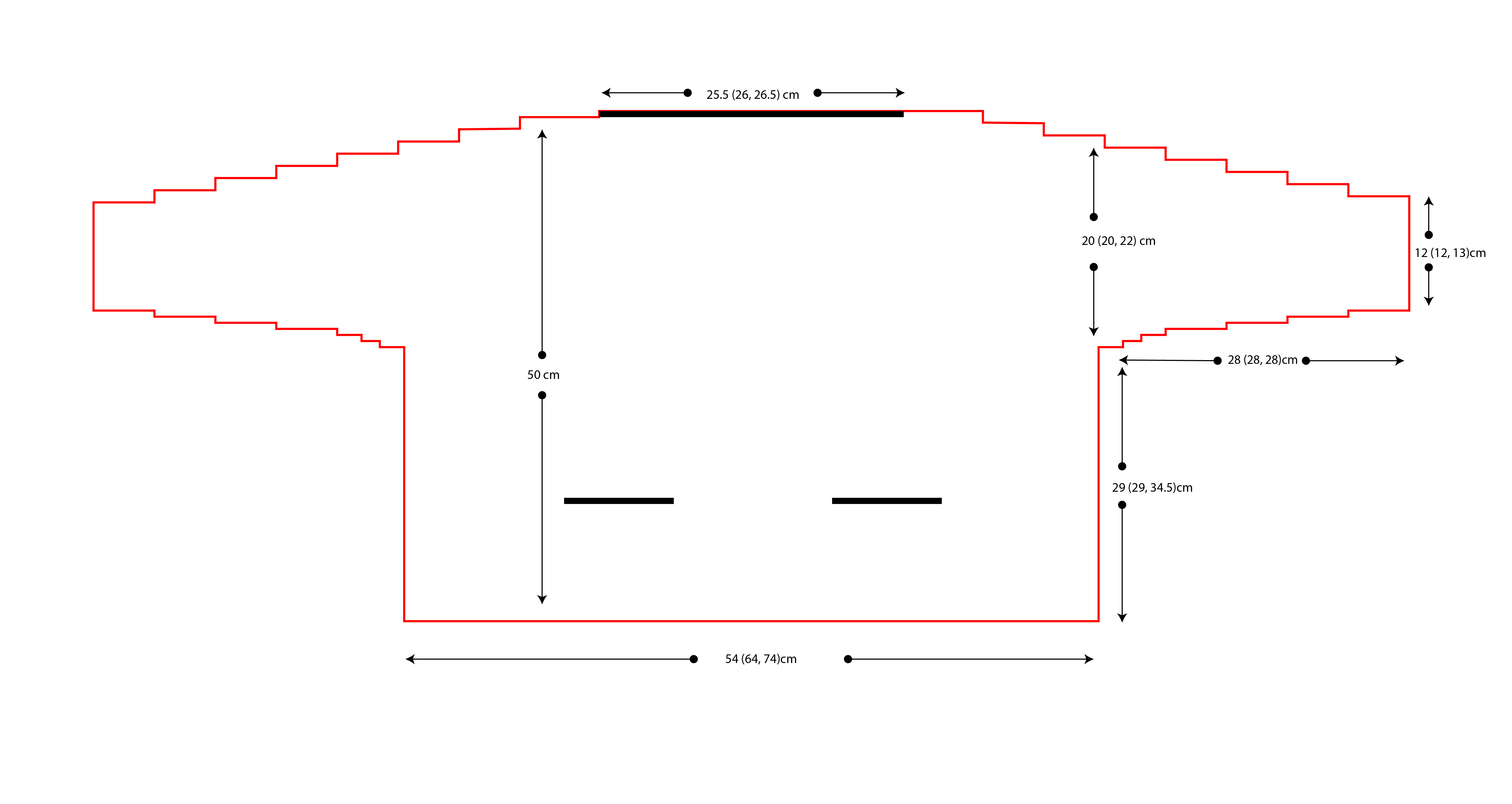 Blink measurements for Loop London